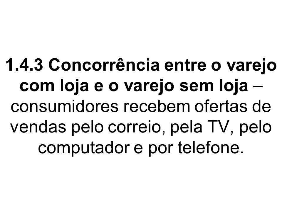 1.4.3 Concorrência entre o varejo com loja e o varejo sem loja – consumidores recebem ofertas de vendas pelo correio, pela TV, pelo computador e por telefone.
