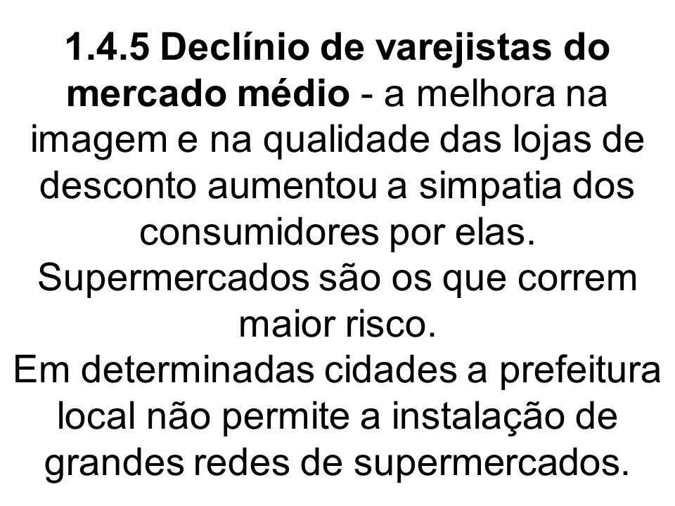 1.4.5 Declínio de varejistas do mercado médio - a melhora na imagem e na qualidade das lojas de desconto aumentou a simpatia dos consumidores por elas