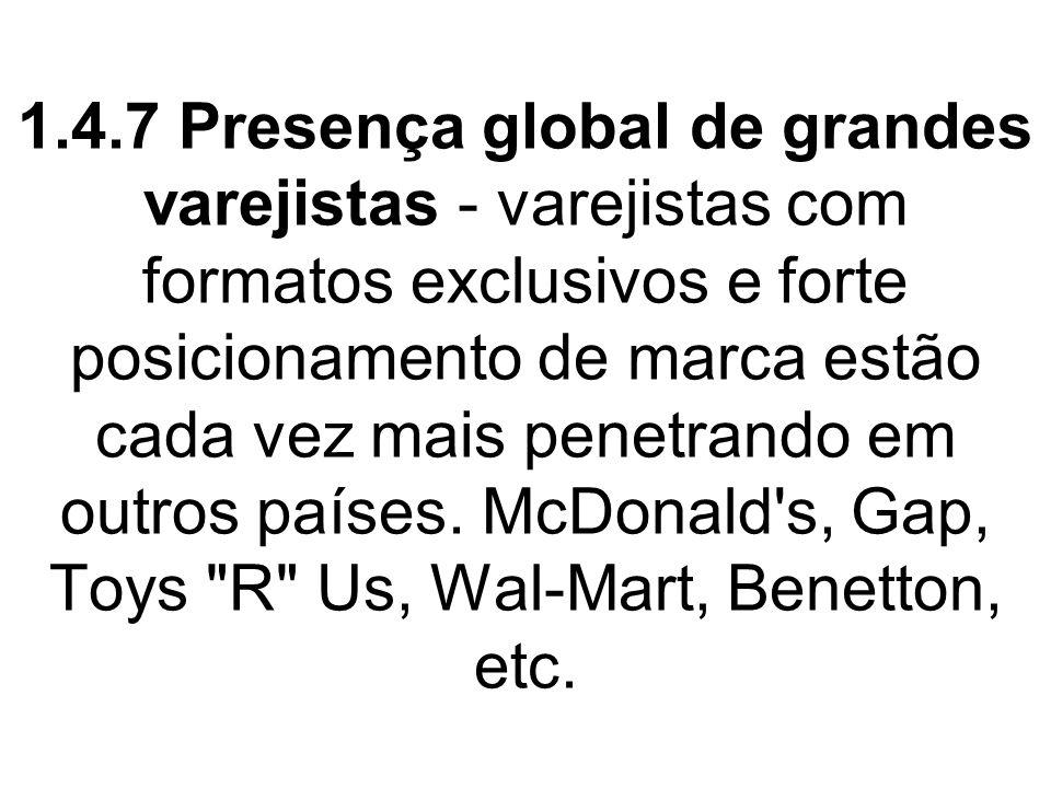 1.4.7 Presença global de grandes varejistas - varejistas com formatos exclusivos e forte posicionamento de marca estão cada vez mais penetrando em out