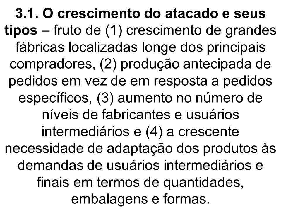 3.1. O crescimento do atacado e seus tipos – fruto de (1) crescimento de grandes fábricas localizadas longe dos principais compradores, (2) produção a