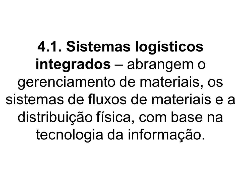 4.1. Sistemas logísticos integrados – abrangem o gerenciamento de materiais, os sistemas de fluxos de materiais e a distribuição física, com base na t