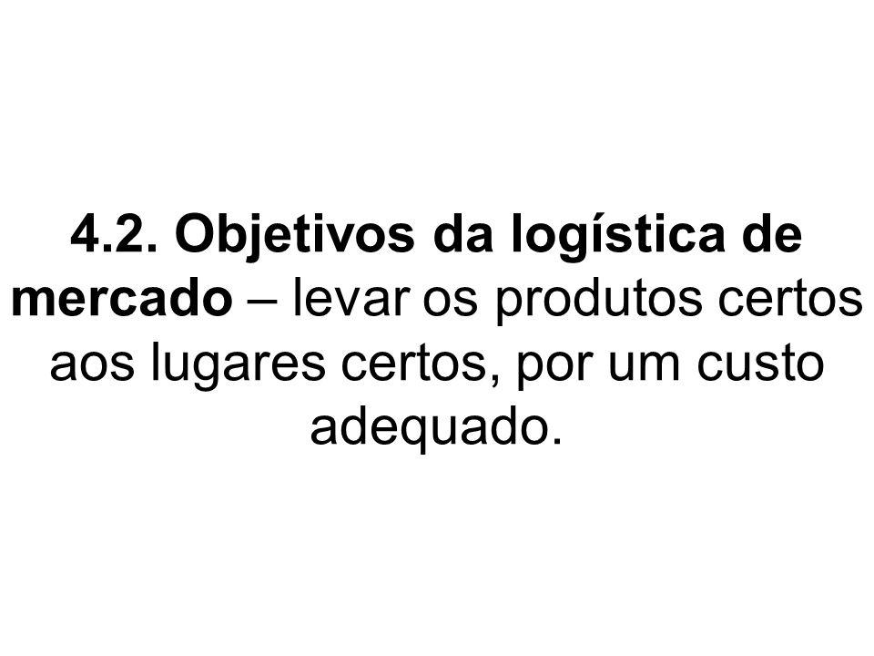 4.2. Objetivos da logística de mercado – levar os produtos certos aos lugares certos, por um custo adequado.
