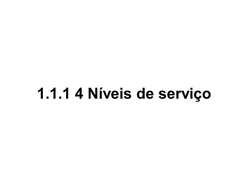 1.1.1 4 Níveis de serviço