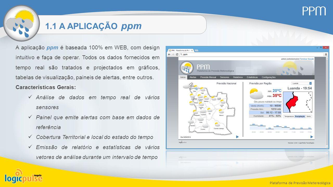 1.1 A APLICAÇÃO ppm A aplicação ppm é baseada 100% em WEB, com design intuitivo e faça de operar. Todos os dados fornecidos em tempo real são tratados