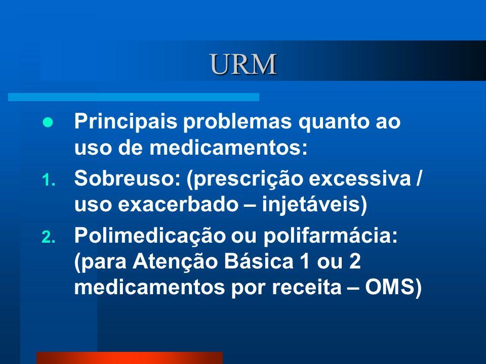 URM Principais problemas quanto ao uso de medicamentos: 1. Sobreuso: (prescrição excessiva / uso exacerbado – injetáveis) 2. Polimedicação ou polifarm