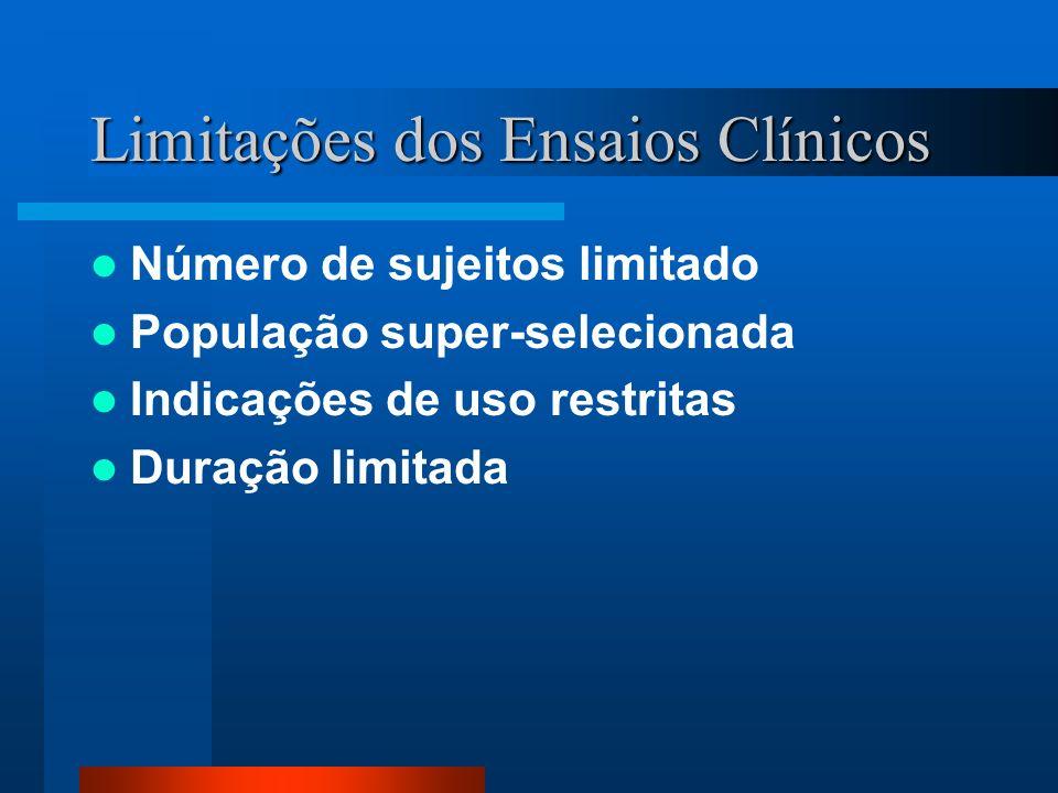 Limitações dos Ensaios Clínicos Número de sujeitos limitado População super-selecionada Indicações de uso restritas Duração limitada