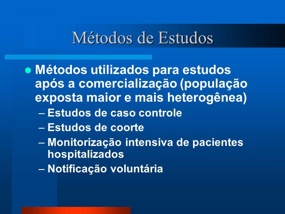 Métodos de Estudos Métodos utilizados para estudos após a comercialização (população exposta maior e mais heterogênea) –Estudos de caso controle –Estu