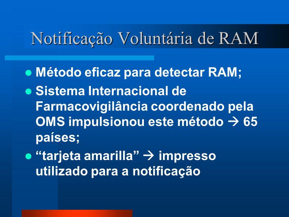 Notificação Voluntária de RAM Método eficaz para detectar RAM; Sistema Internacional de Farmacovigilância coordenado pela OMS impulsionou este método