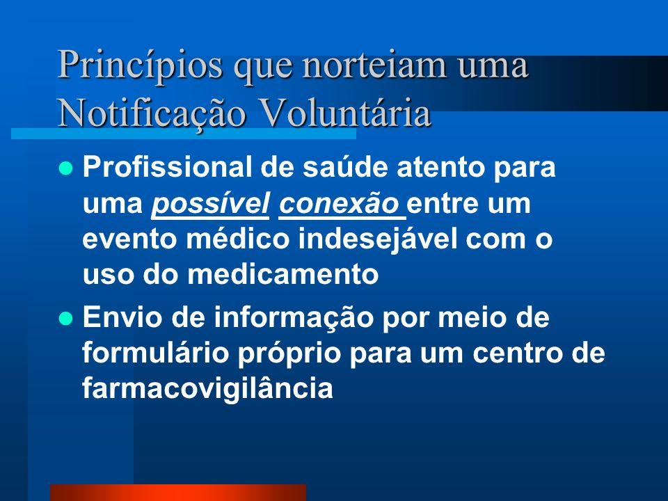 Princípios que norteiam uma Notificação Voluntária Profissional de saúde atento para uma possível conexão entre um evento médico indesejável com o uso