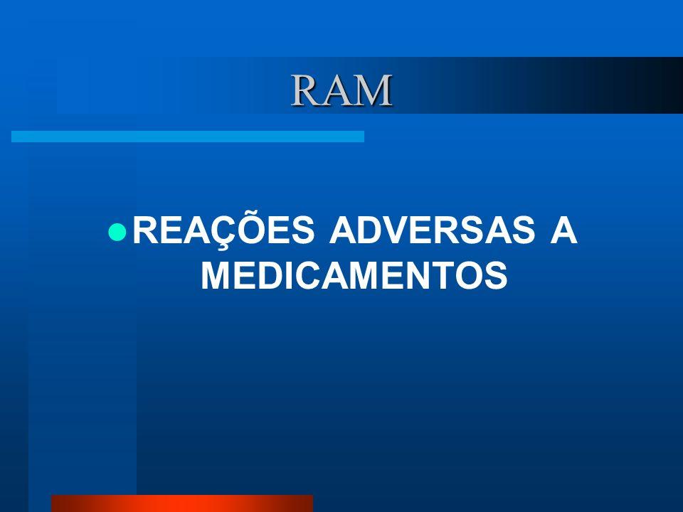 RAM REAÇÕES ADVERSAS A MEDICAMENTOS