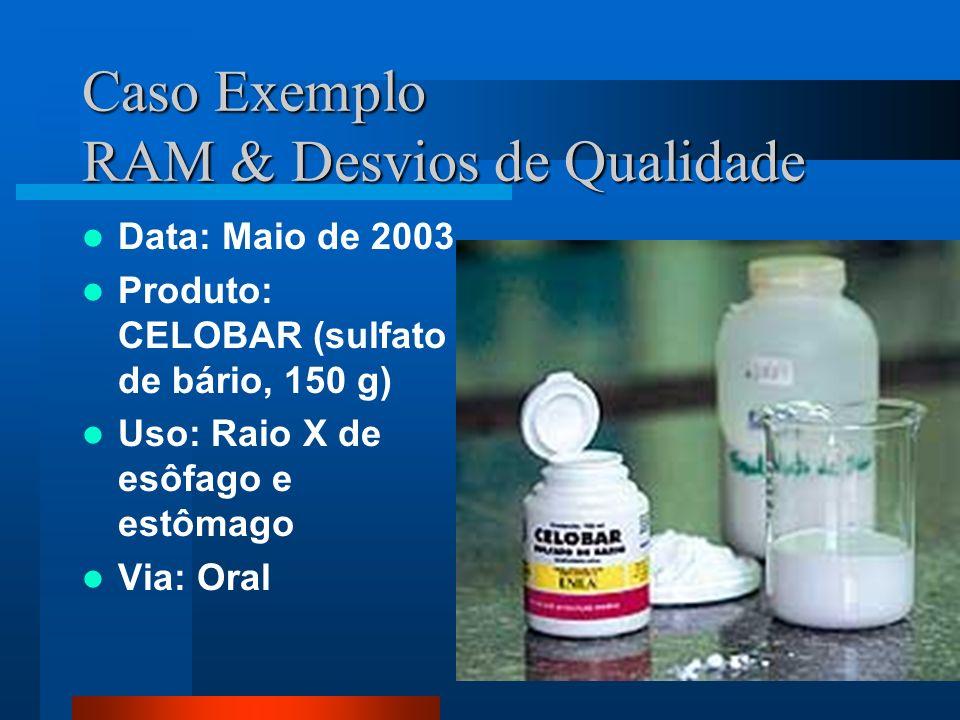 Caso Exemplo RAM & Desvios de Qualidade Data: Maio de 2003 Produto: CELOBAR (sulfato de bário, 150 g) Uso: Raio X de esôfago e estômago Via: Oral