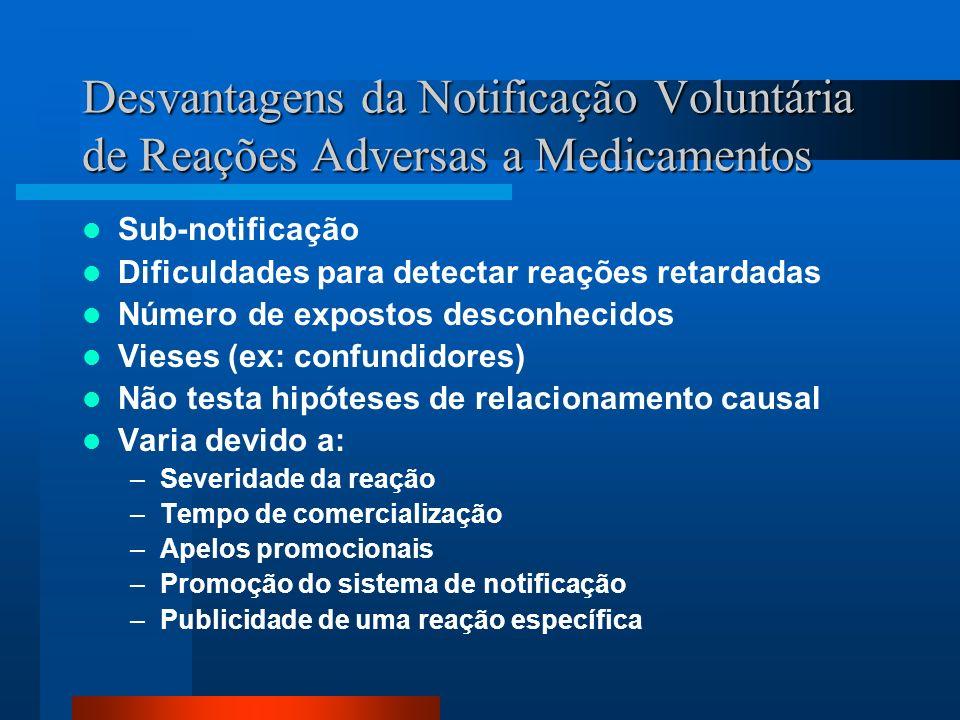 Desvantagens da Notificação Voluntária de Reações Adversas a Medicamentos Sub-notificação Dificuldades para detectar reações retardadas Número de expo