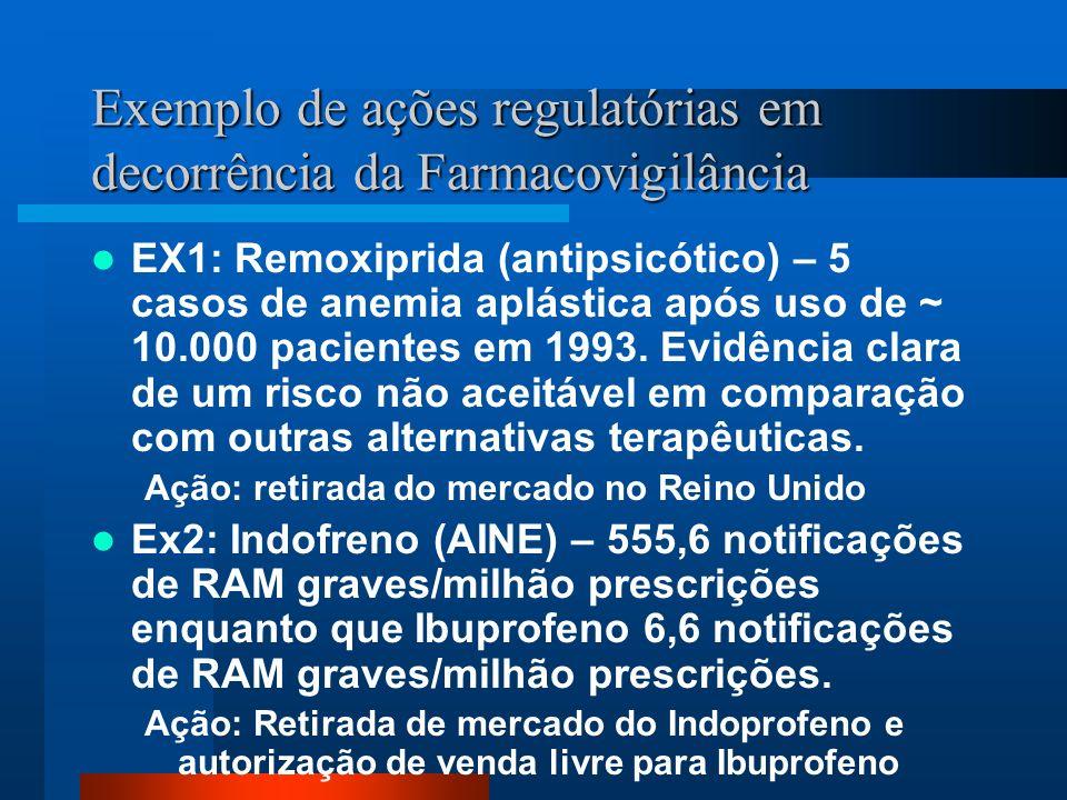 Exemplo de ações regulatórias em decorrência da Farmacovigilância EX1: Remoxiprida (antipsicótico) – 5 casos de anemia aplástica após uso de ~ 10.000