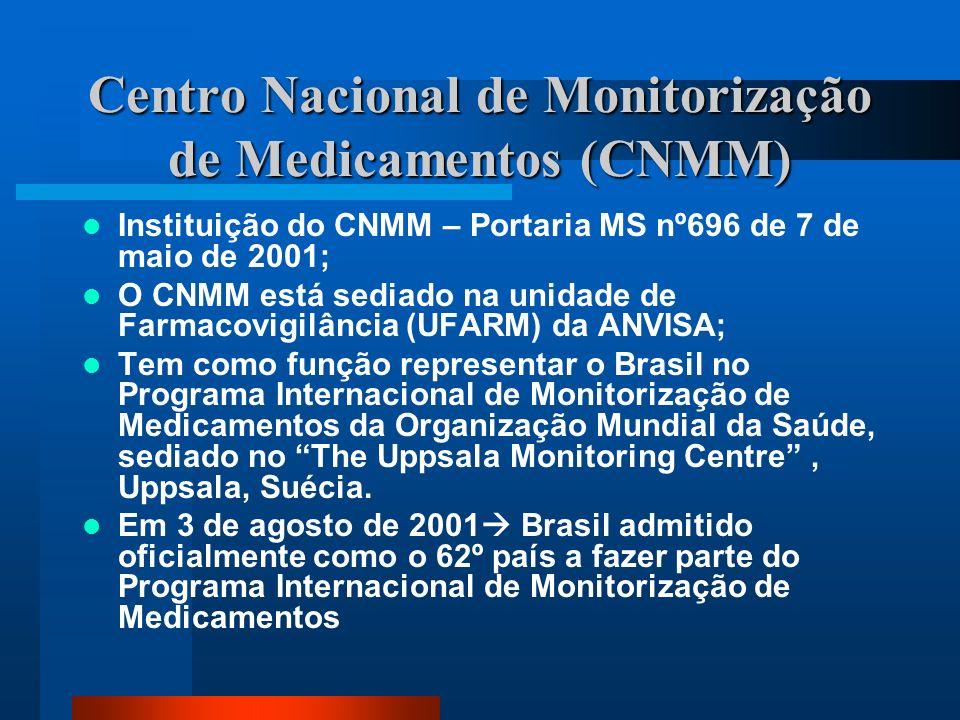 Centro Nacional de Monitorização de Medicamentos (CNMM) Instituição do CNMM – Portaria MS nº696 de 7 de maio de 2001; O CNMM está sediado na unidade d