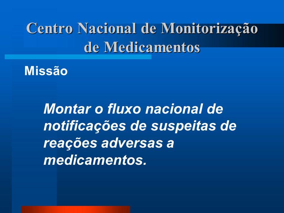 Centro Nacional de Monitorização de Medicamentos Missão Montar o fluxo nacional de notificações de suspeitas de reações adversas a medicamentos.