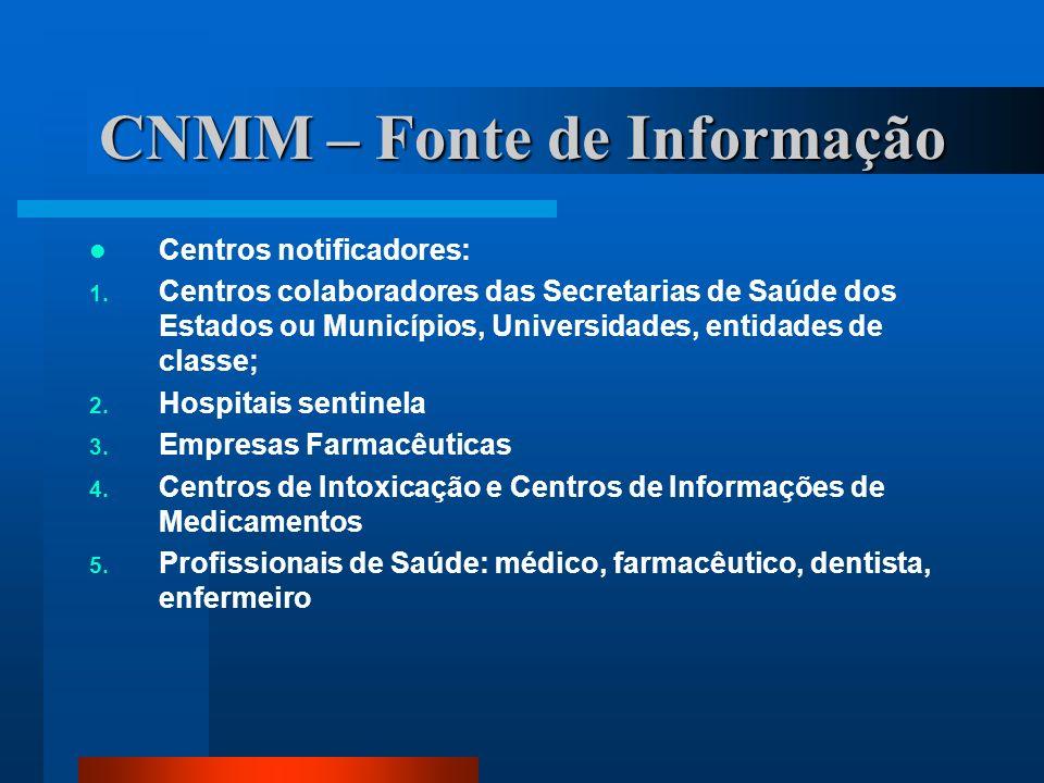 CNMM – Fonte de Informação Centros notificadores: 1. Centros colaboradores das Secretarias de Saúde dos Estados ou Municípios, Universidades, entidade