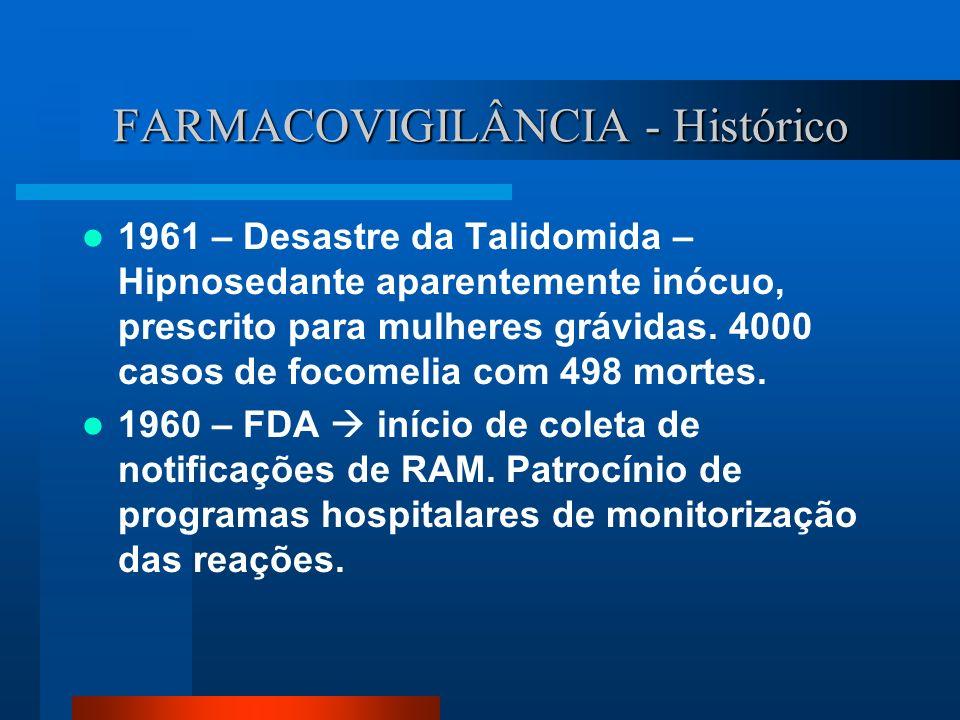FARMACOVIGILÂNCIA - Histórico 1961 – Desastre da Talidomida – Hipnosedante aparentemente inócuo, prescrito para mulheres grávidas. 4000 casos de focom
