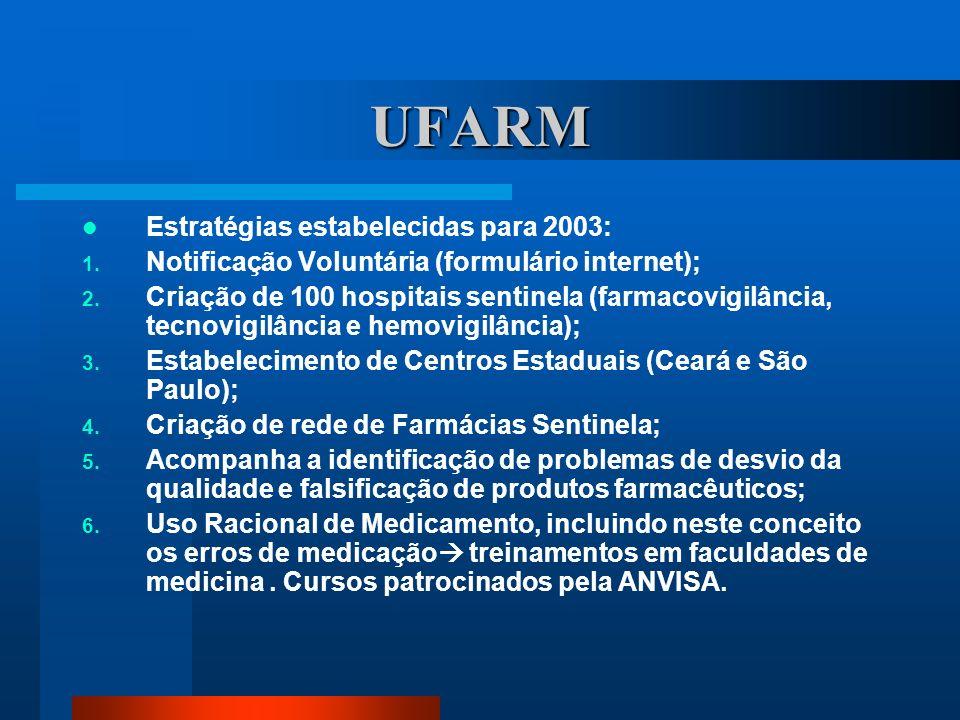 UFARM Estratégias estabelecidas para 2003: 1. Notificação Voluntária (formulário internet); 2. Criação de 100 hospitais sentinela (farmacovigilância,