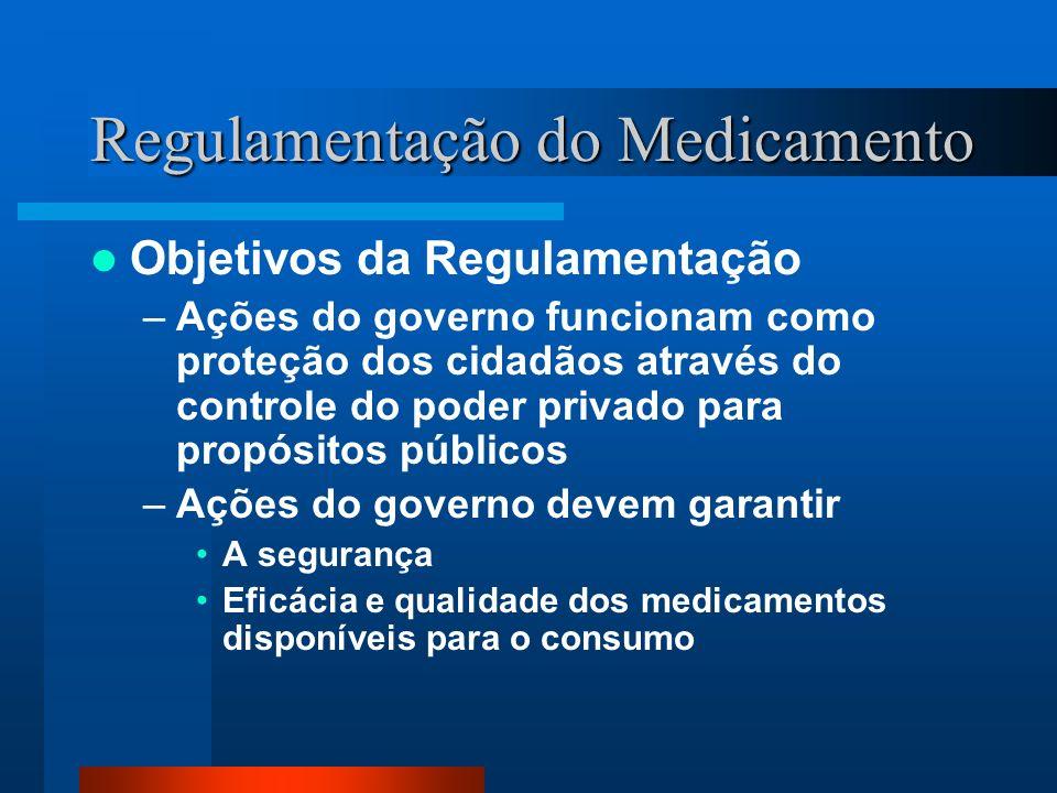 Regulamentação do Medicamento Objetivos da Regulamentação –Ações do governo funcionam como proteção dos cidadãos através do controle do poder privado