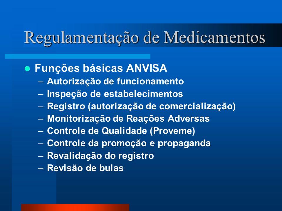 Regulamentação de Medicamentos Funções básicas ANVISA –Autorização de funcionamento –Inspeção de estabelecimentos –Registro (autorização de comerciali
