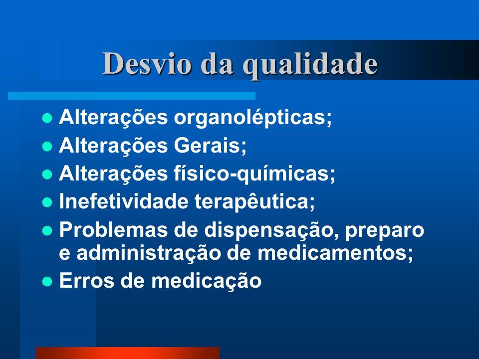 Desvio da qualidade Alterações organolépticas; Alterações Gerais; Alterações físico-químicas; Inefetividade terapêutica; Problemas de dispensação, pre