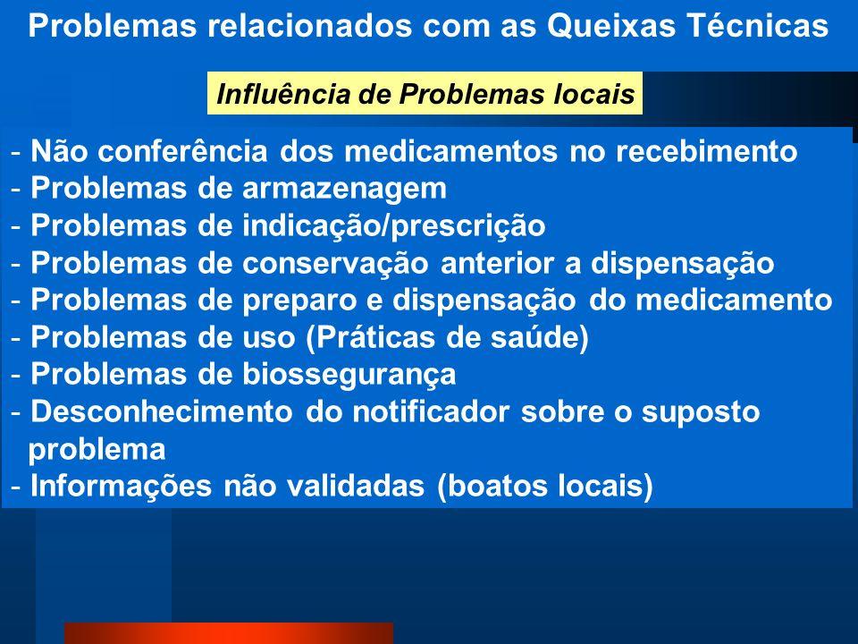 Problemas relacionados com as Queixas Técnicas - Não conferência dos medicamentos no recebimento - Problemas de armazenagem - Problemas de indicação/p