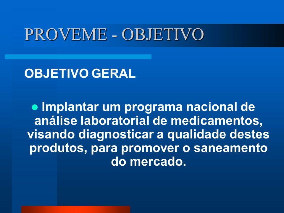 PROVEME - OBJETIVO OBJETIVO GERAL Implantar um programa nacional de análise laboratorial de medicamentos, visando diagnosticar a qualidade destes prod