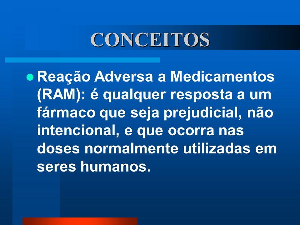 CONCEITOS Reação Adversa a Medicamentos (RAM): é qualquer resposta a um fármaco que seja prejudicial, não intencional, e que ocorra nas doses normalme
