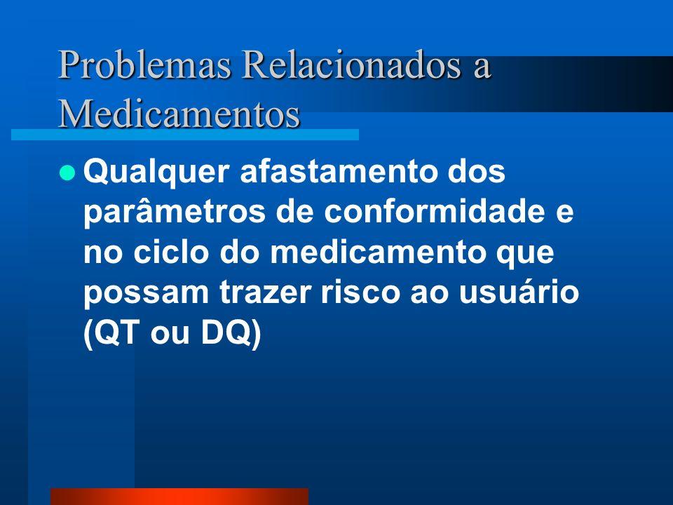 Problemas Relacionados a Medicamentos Qualquer afastamento dos parâmetros de conformidade e no ciclo do medicamento que possam trazer risco ao usuário
