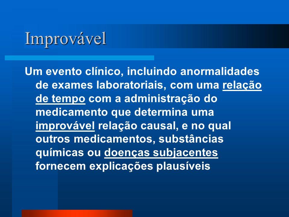 Improvável Um evento clínico, incluindo anormalidades de exames laboratoriais, com uma relação de tempo com a administração do medicamento que determi