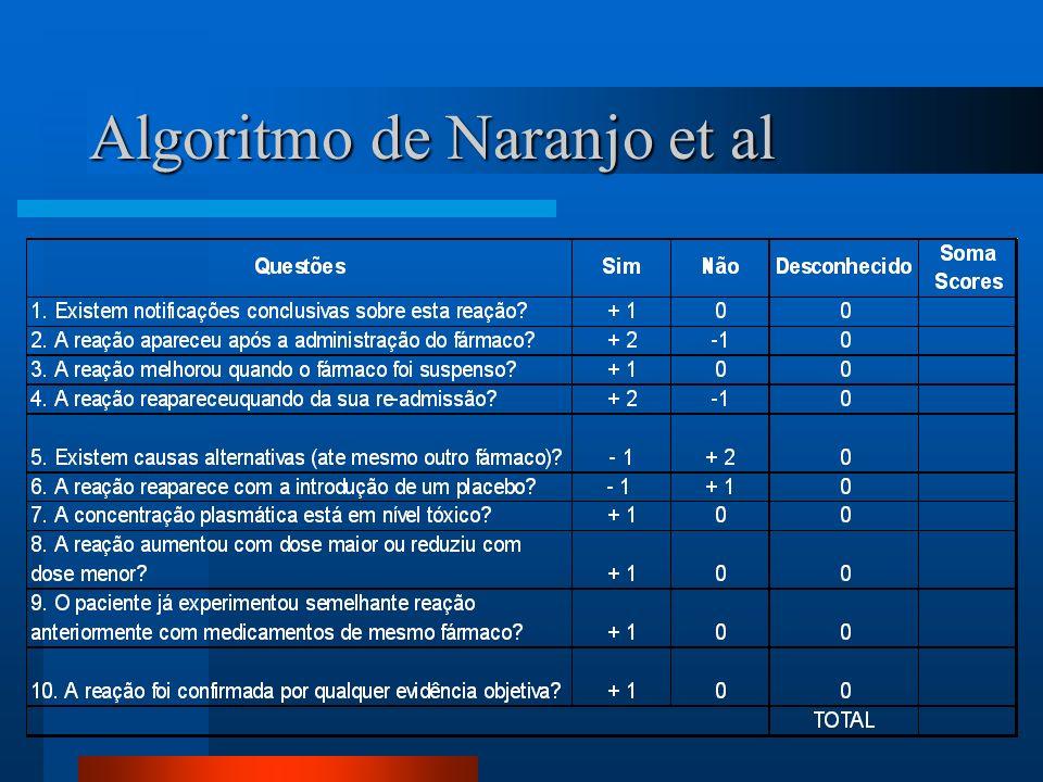Algoritmo de Naranjo et al
