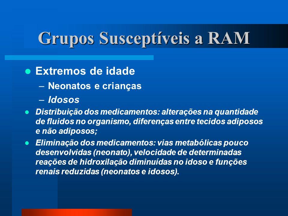 Grupos Susceptíveis a RAM Extremos de idade –Neonatos e crianças –Idosos Distribuição dos medicamentos: alterações na quantidade de fluidos no organis