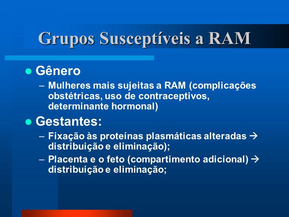 Grupos Susceptíveis a RAM Gênero –Mulheres mais sujeitas a RAM (complicações obstétricas, uso de contraceptivos, determinante hormonal) Gestantes: –Fi