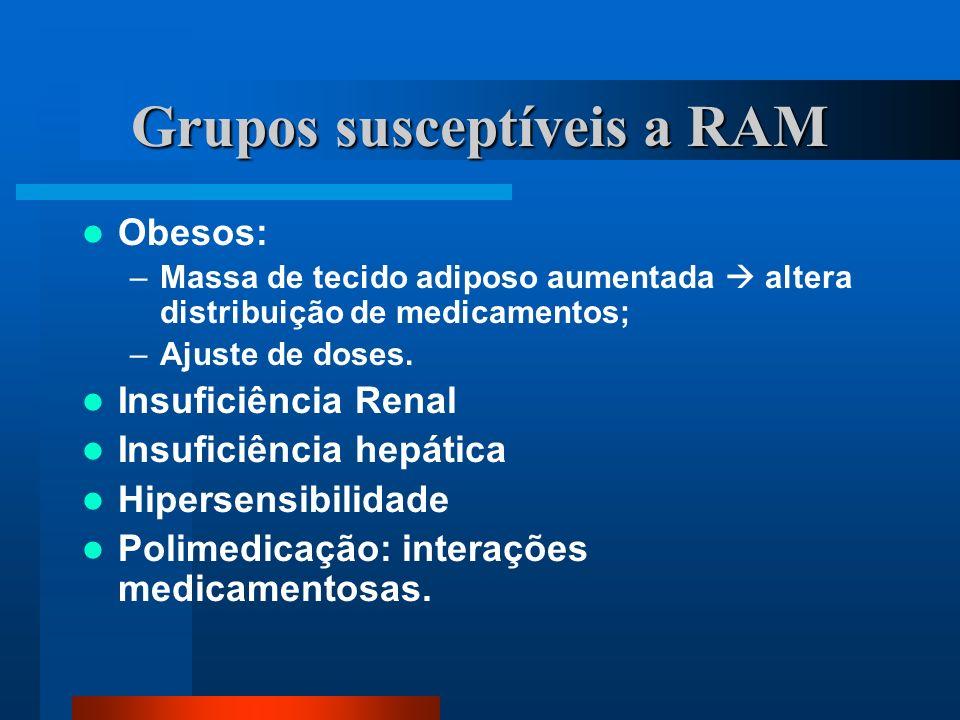 Grupos susceptíveis a RAM Obesos: –Massa de tecido adiposo aumentada altera distribuição de medicamentos; –Ajuste de doses. Insuficiência Renal Insufi