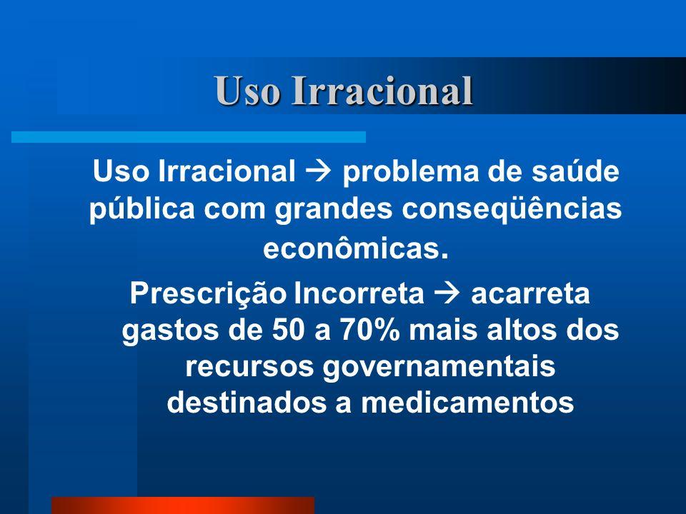 Uso Irracional Uso Irracional problema de saúde pública com grandes conseqüências econômicas. Prescrição Incorreta acarreta gastos de 50 a 70% mais al