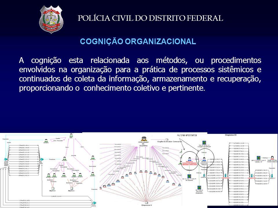 POLÍCIA CIVIL DO DISTRITO FEDERAL Celso Moreira Ferro Júnior COGNIÇÃO ORGANIZACIONAL A cognição esta relacionada aos métodos, ou procedimentos envolvi