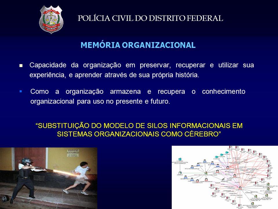 POLÍCIA CIVIL DO DISTRITO FEDERAL Celso Moreira Ferro Júnior MEMÓRIA ORGANIZACIONAL Capacidade da organização em preservar, recuperar e utilizar sua e
