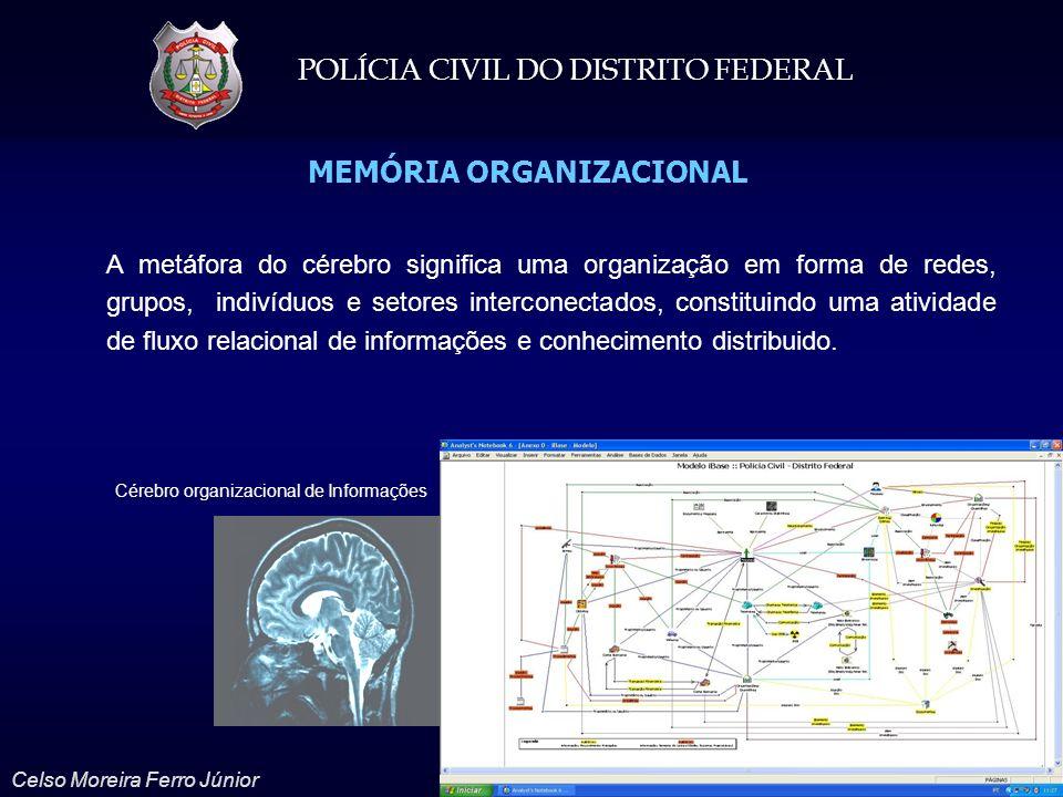 POLÍCIA CIVIL DO DISTRITO FEDERAL Celso Moreira Ferro Júnior Cérebro organizacional de Informações A metáfora do cérebro significa uma organização em
