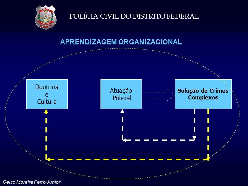 POLÍCIA CIVIL DO DISTRITO FEDERAL Celso Moreira Ferro Júnior Doutrina e Cultura Atuação Policial Solução de Crimes Complexos APRENDIZAGEM ORGANIZACION