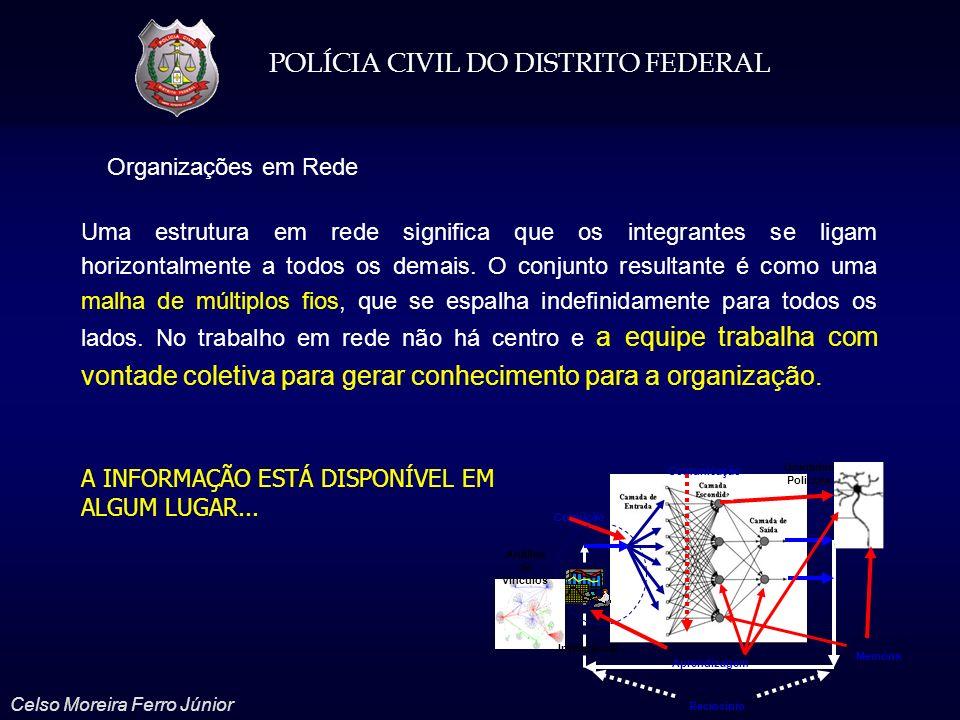 POLÍCIA CIVIL DO DISTRITO FEDERAL Celso Moreira Ferro Júnior Organizações em Rede Uma estrutura em rede significa que os integrantes se ligam horizont