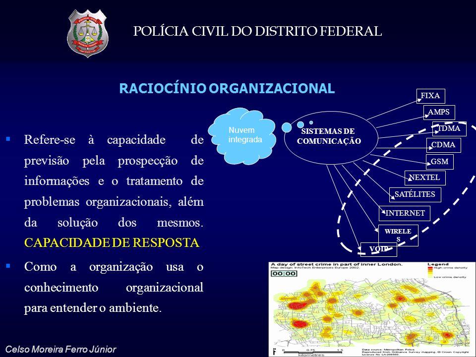 POLÍCIA CIVIL DO DISTRITO FEDERAL Celso Moreira Ferro Júnior RACIOCÍNIO ORGANIZACIONAL Refere-se à capacidade de previsão pela prospecção de informaçõ
