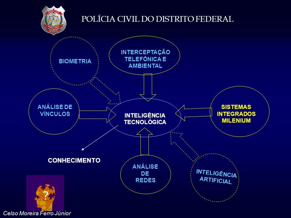 POLÍCIA CIVIL DO DISTRITO FEDERAL Celso Moreira Ferro Júnior INTELIGÊNCIA TECNOLÓGICA SISTEMAS INTEGRADOS MILENIUM INTERCEPTAÇÃO TELEFÔNICA E AMBIENTA