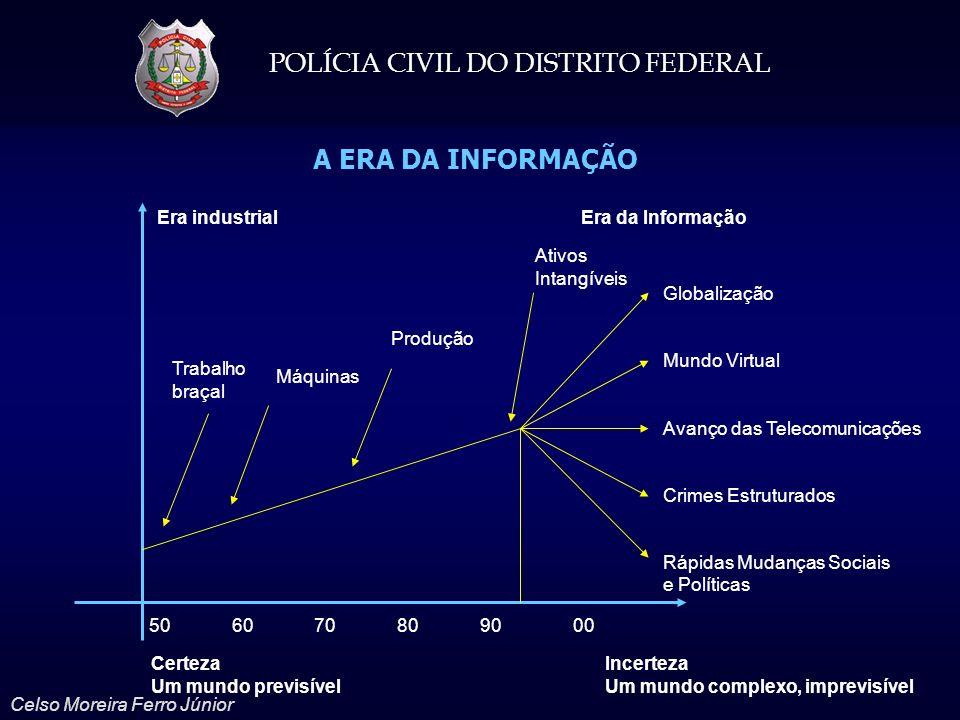 POLÍCIA CIVIL DO DISTRITO FEDERAL Celso Moreira Ferro Júnior 50 60 70 80 90 00 Incerteza Um mundo complexo, imprevisível Certeza Um mundo previsível G