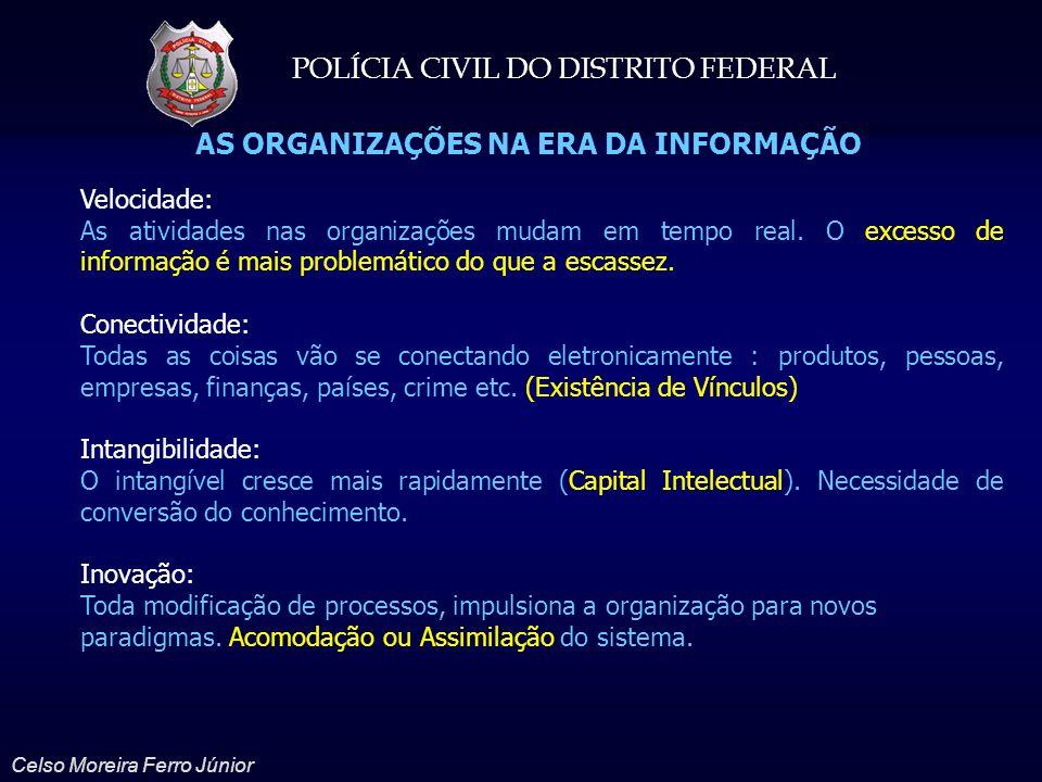 POLÍCIA CIVIL DO DISTRITO FEDERAL Celso Moreira Ferro Júnior Velocidade: As atividades nas organizações mudam em tempo real. O excesso de informação é