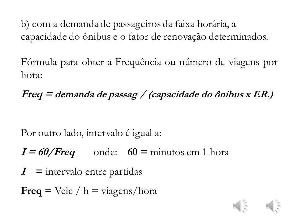 Exemplo : Em uma linha com três ônibus, onde o tempo de ciclo na faixa horária das 06:00 às 07:00 h, é igual a 70 minutos (35+25+10), qual o intervalo