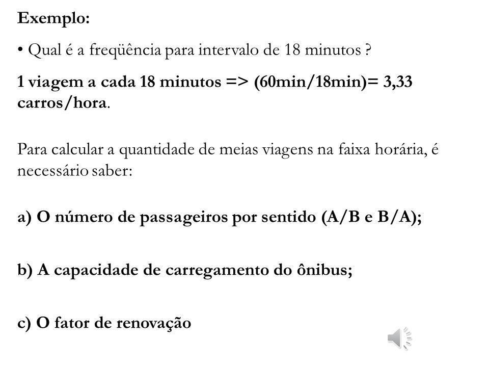 b) com a demanda de passageiros da faixa horária, a capacidade do ônibus e o fator de renovação determinados. Fórmula para obter a Frequência ou númer
