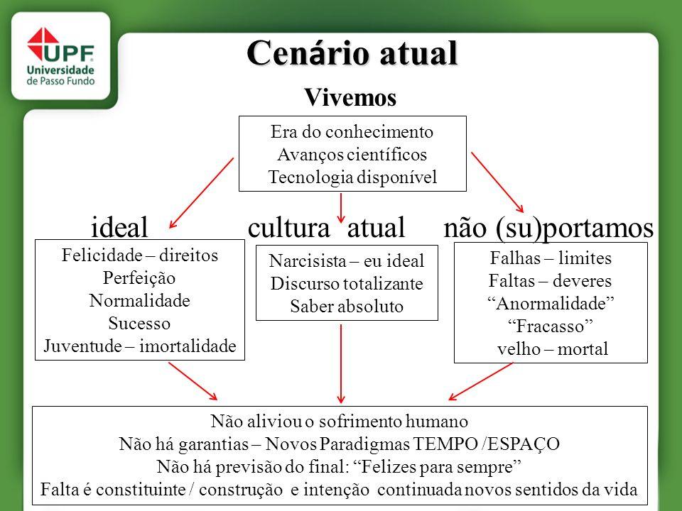 Resultado Geral – PAAE: 2010/2