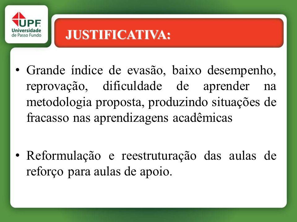 JUSTIFICATIVA: Grande índice de evasão, baixo desempenho, reprovação, dificuldade de aprender na metodologia proposta, produzindo situações de fracass
