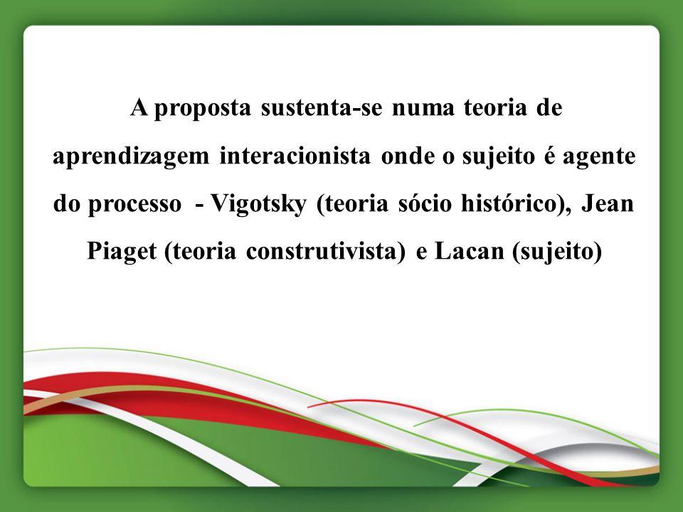 A proposta sustenta-se numa teoria de aprendizagem interacionista onde o sujeito é agente do processo - Vigotsky (teoria sócio histórico), Jean Piaget
