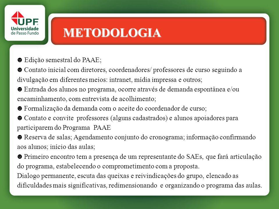 METODOLOGIA Edição semestral do PAAE; Contato inicial com diretores, coordenadores/ professores de curso seguindo a divulgação em diferentes meios: in
